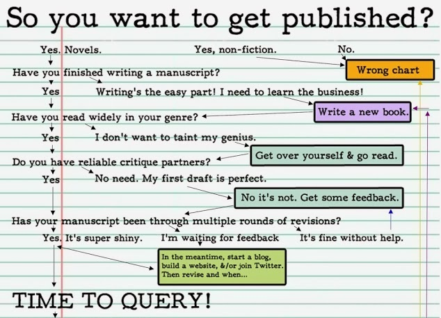 how+to+get+published.jpg