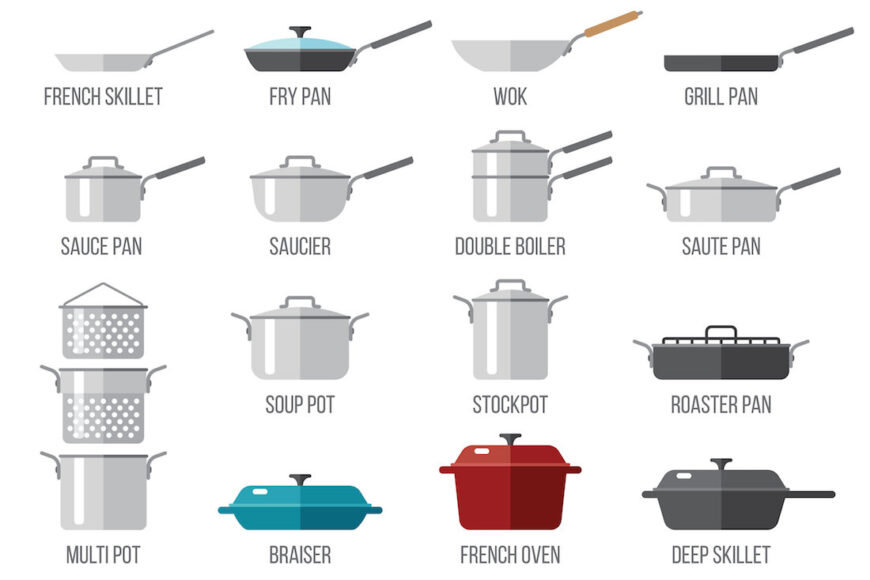 Types-of-cookware-chart-oct21-870x580.jpg