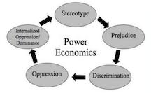power economics.png