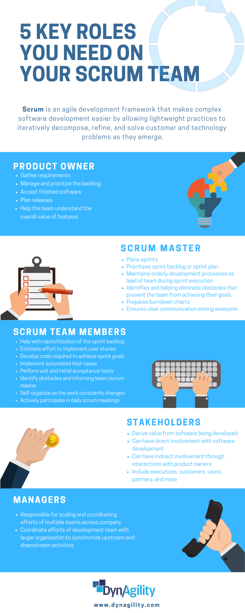 Who's Playing? A Brief Guide To The Roles of Agile Scrum
