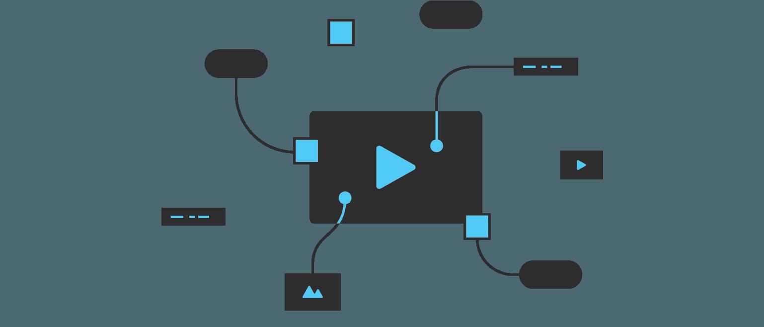 Diagram of all content on a single digital platform