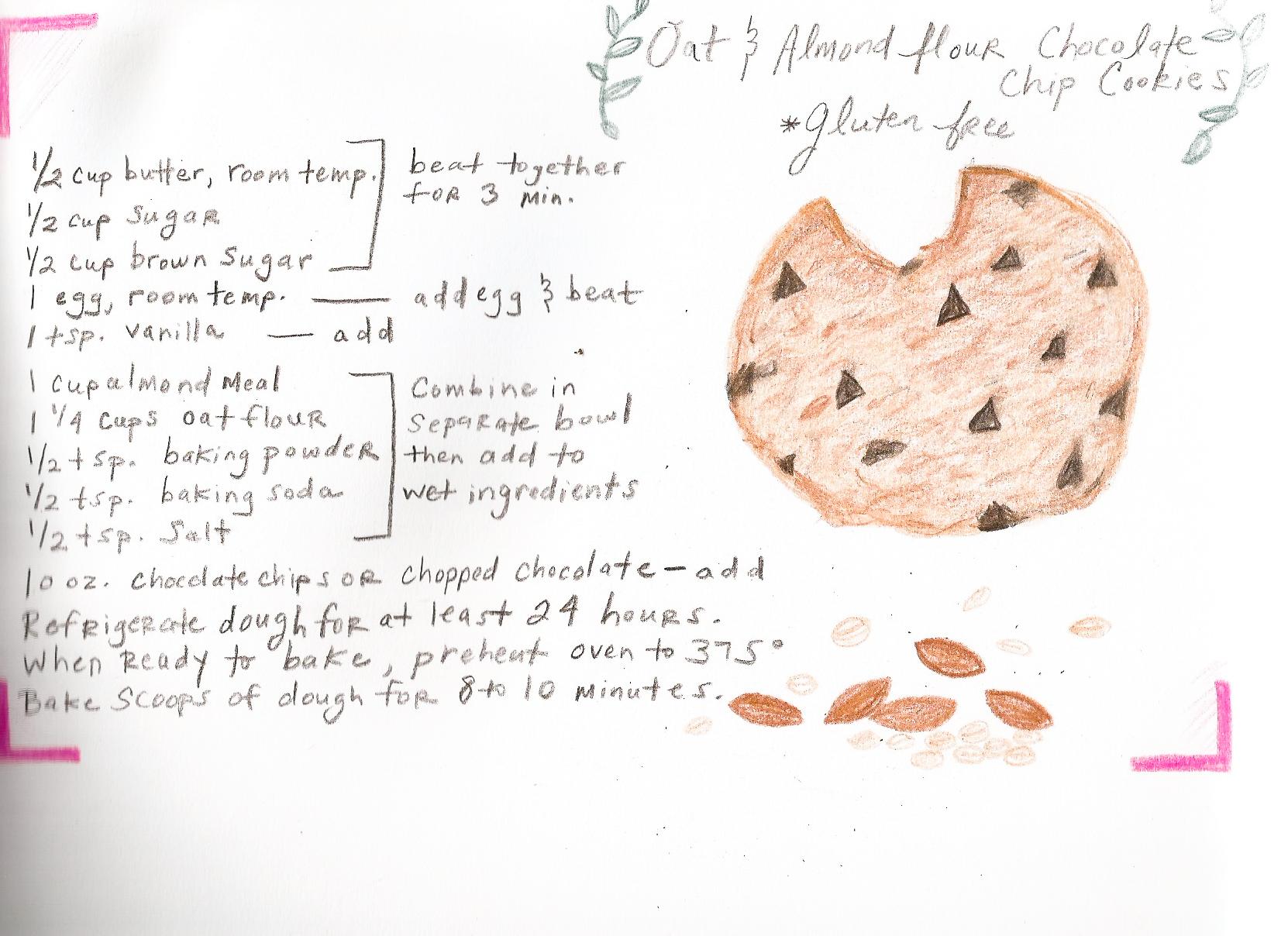 gf cookier ecipe.jpg