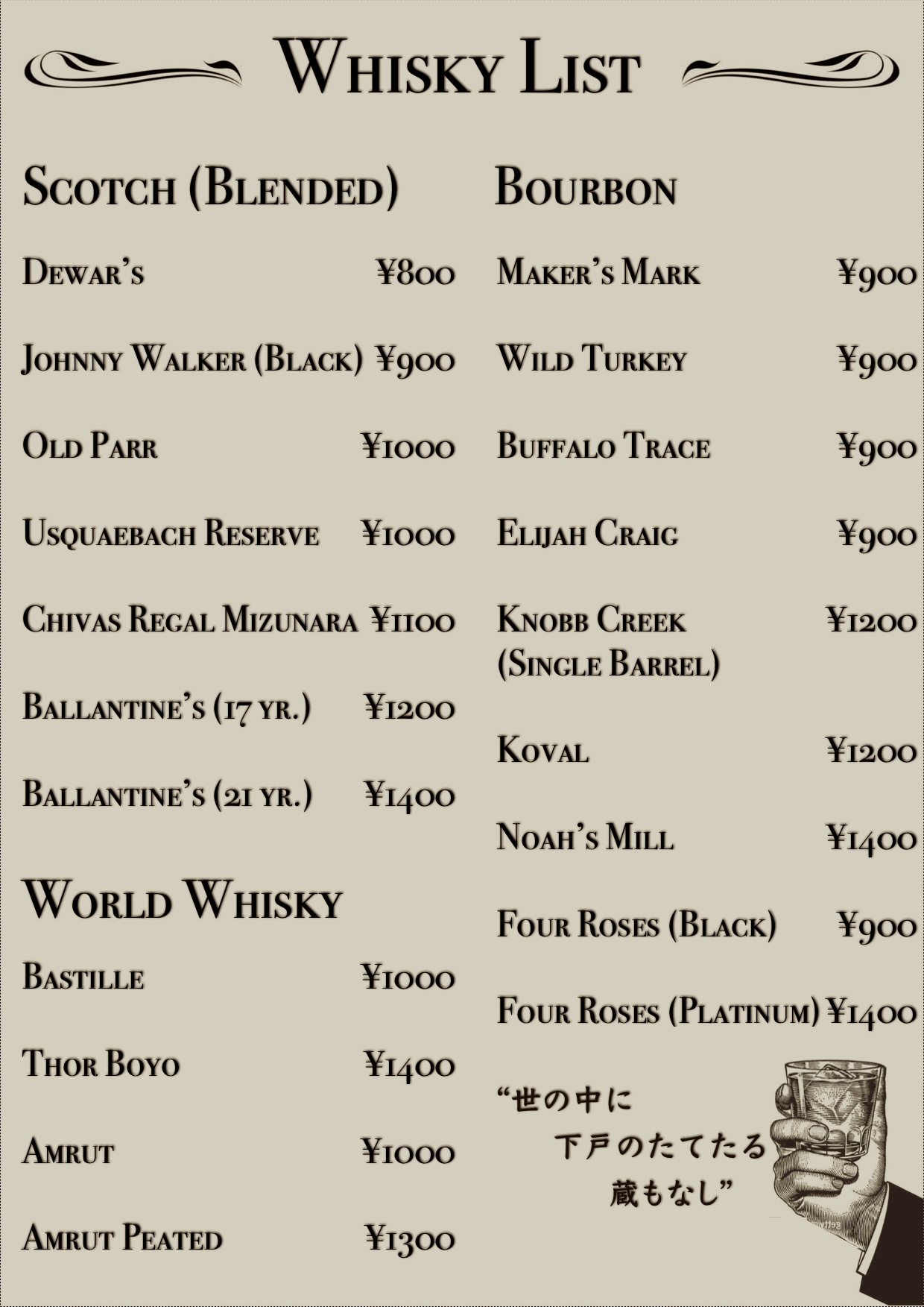Scotch (Blended) / Bourbon / World Whisky