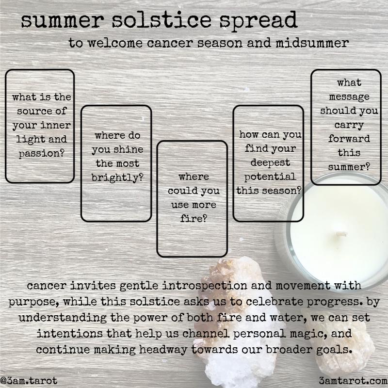 summer solstice spread.png