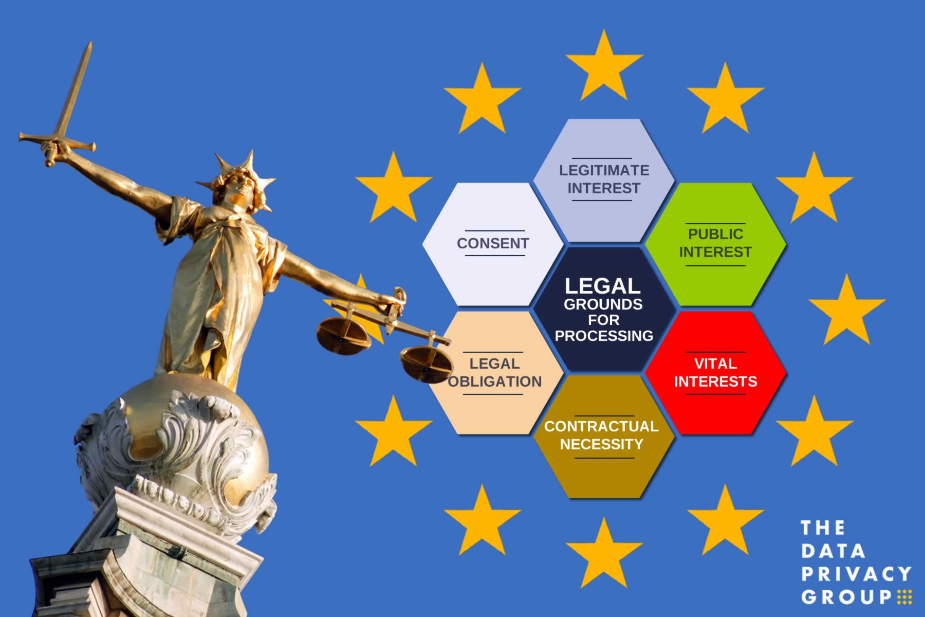 6 legal grounds for processing EMBED IN ARTICLE.jpg