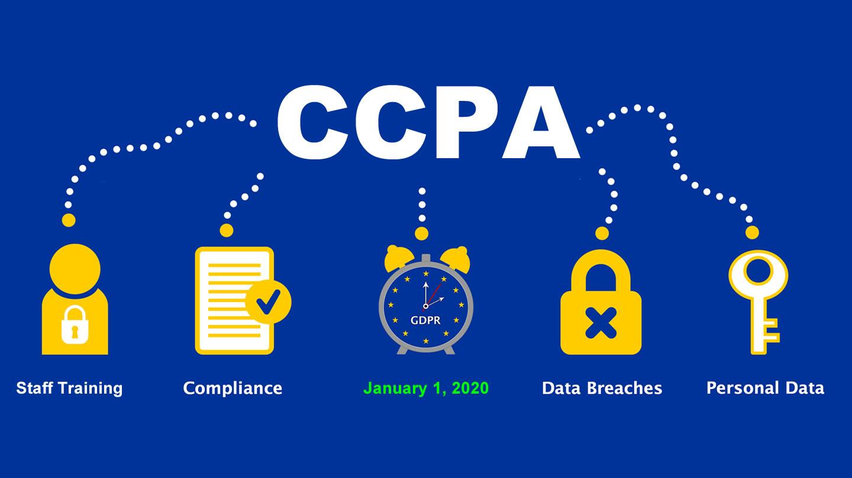 CCPA compliance.jpg