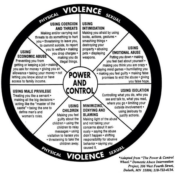 domestic-violence-wheel-non-gender.jpg