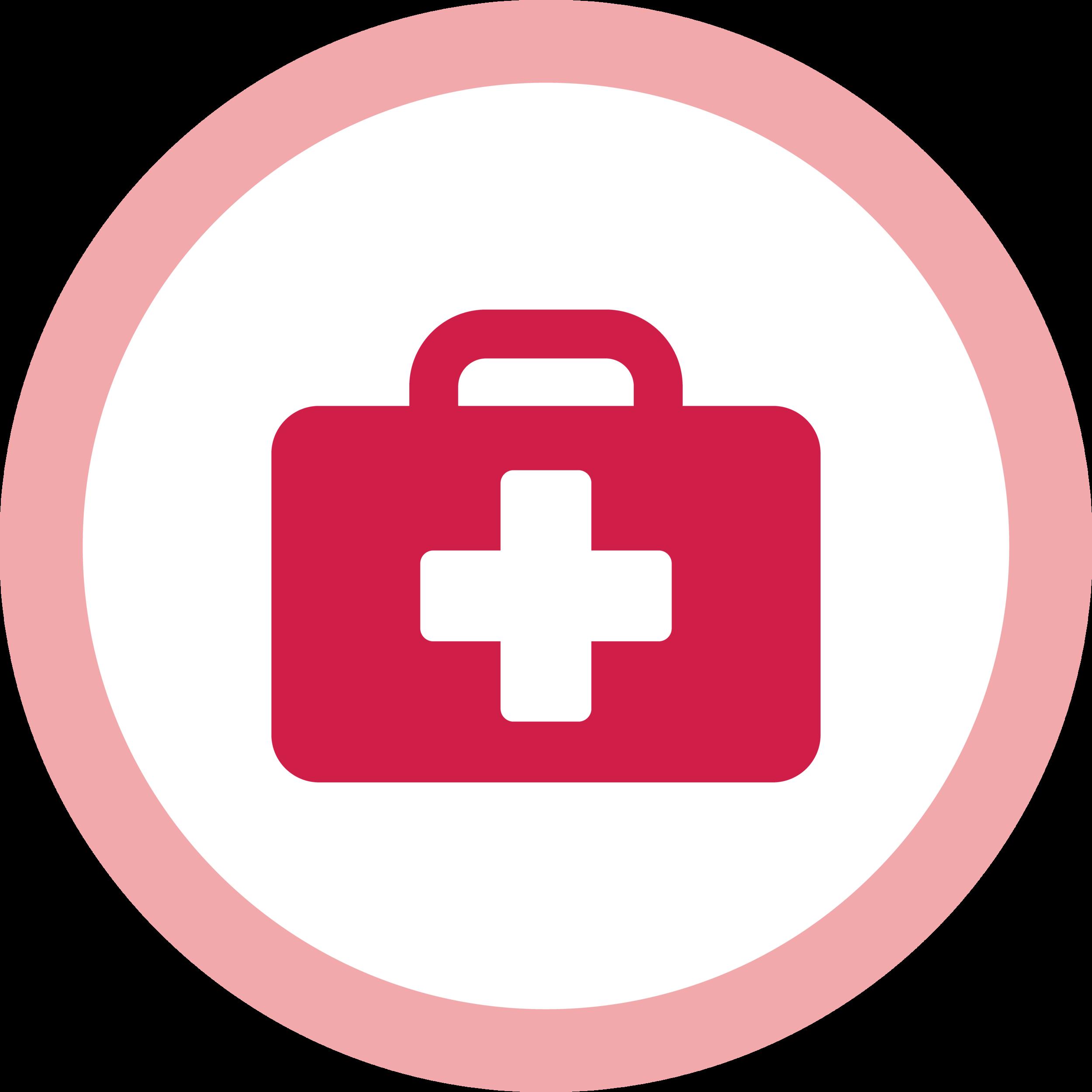 Goal 2:Safe Care -