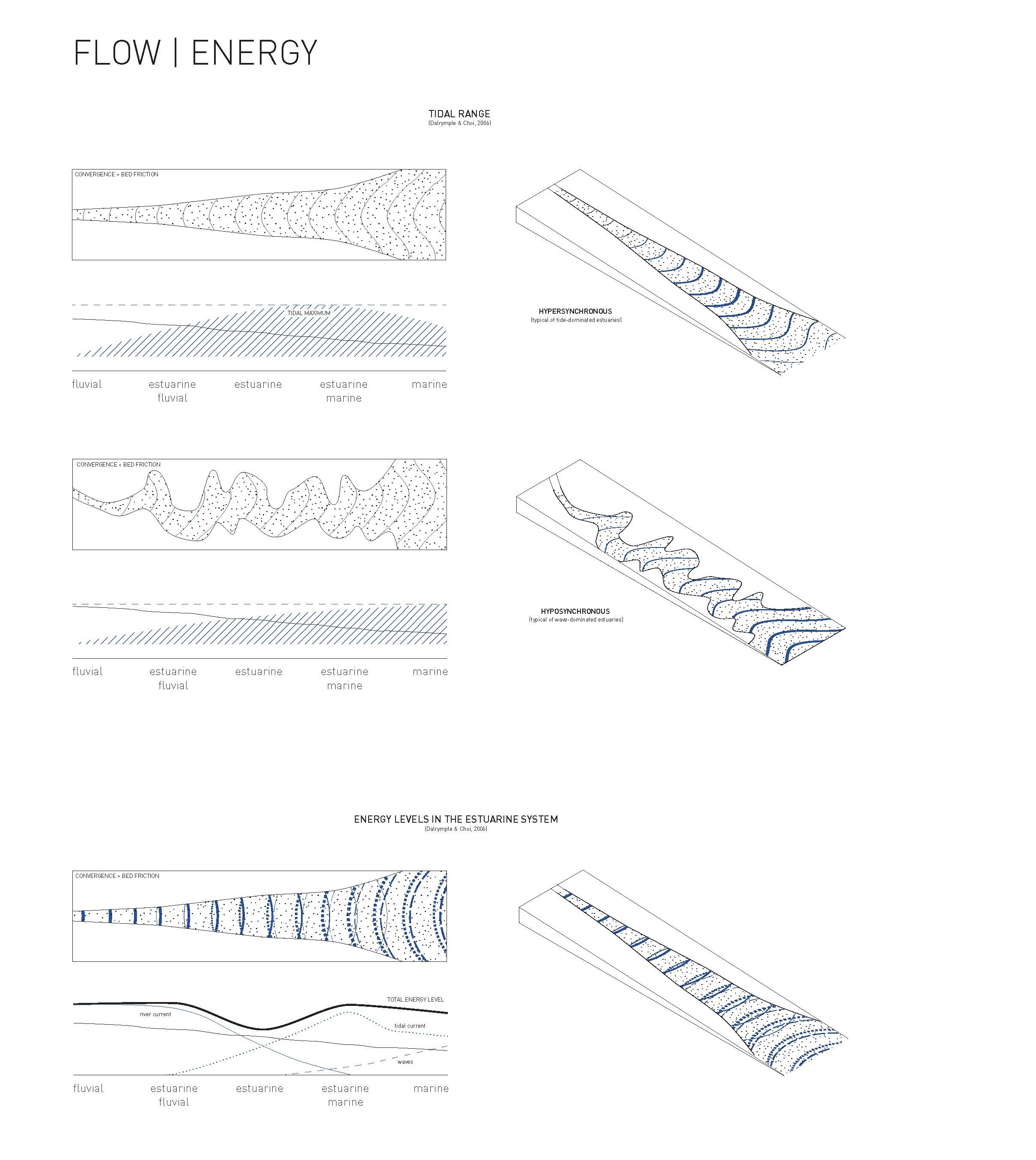 042218_Formation+Catalog_blueupdate.jpg