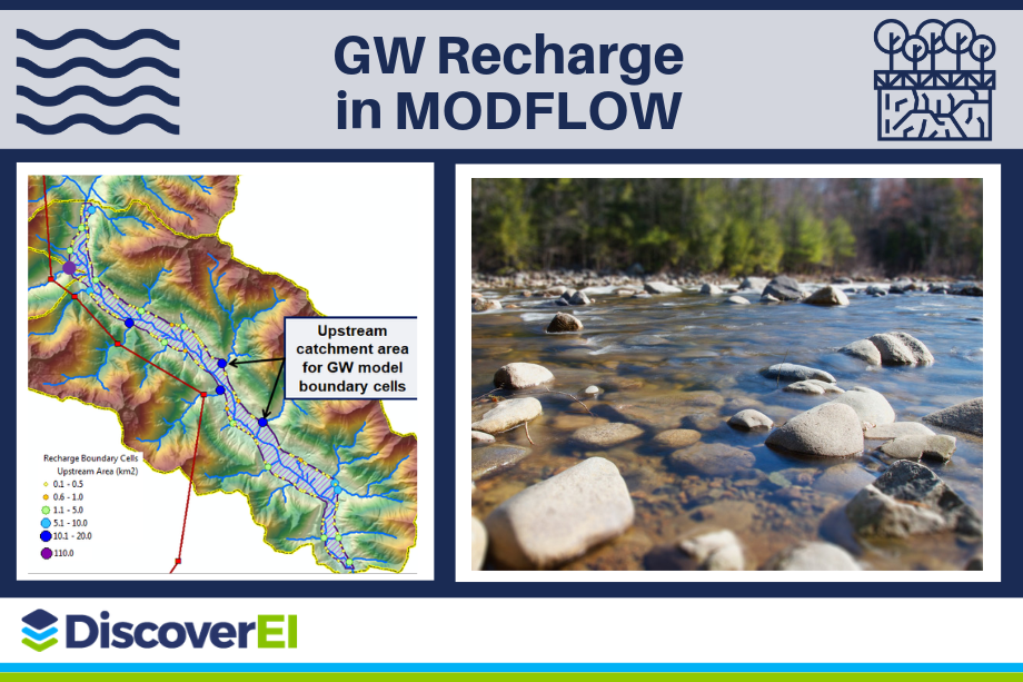 DiscoverEI MODFLOW Groundwater Modelling