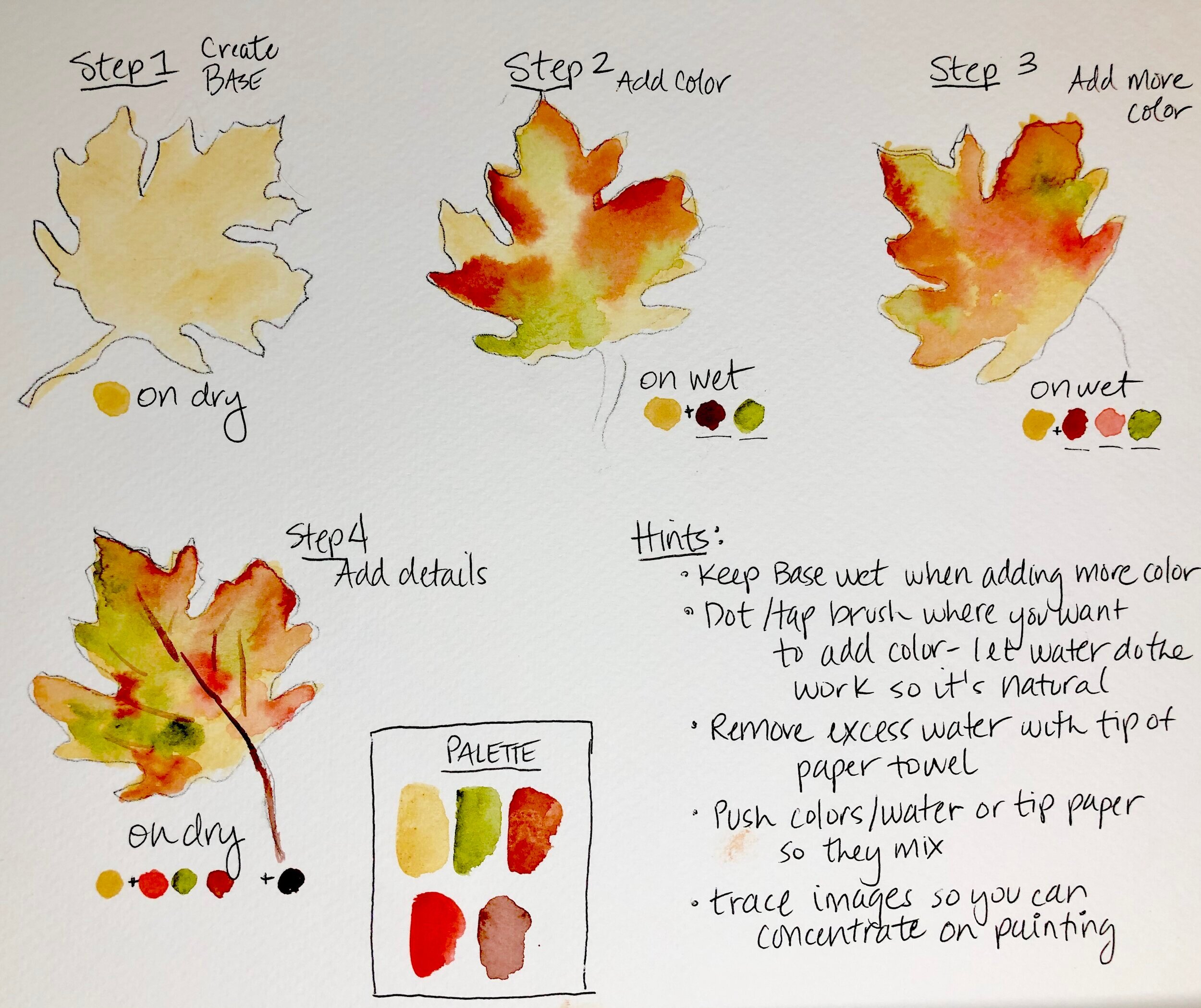 watercolorinstructions