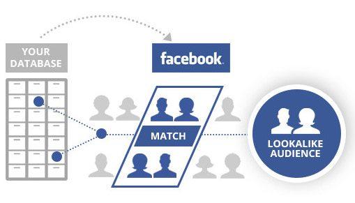 facebook-retargeting-pixel-lookalike-audience.jpg