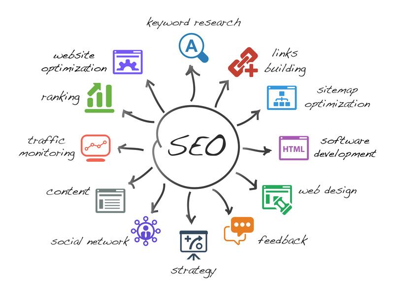 seo-marketiu-agentie-promovare-online.jpg