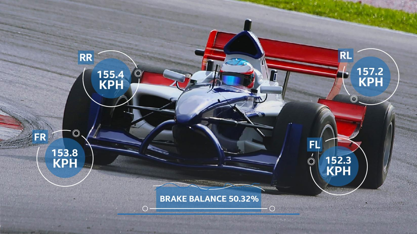 Image Source  https://www.intel.co.uk/content/www/uk/en/it-management/cloud-analytic-hub/big-data-powers-f1.html