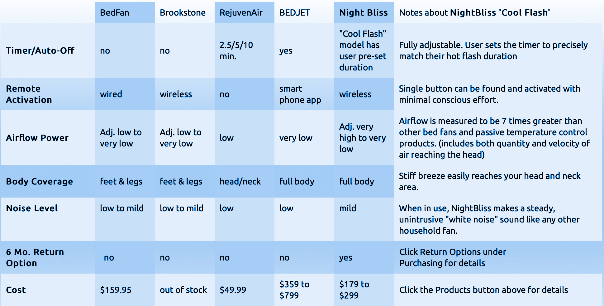 Comparison-table.jpg