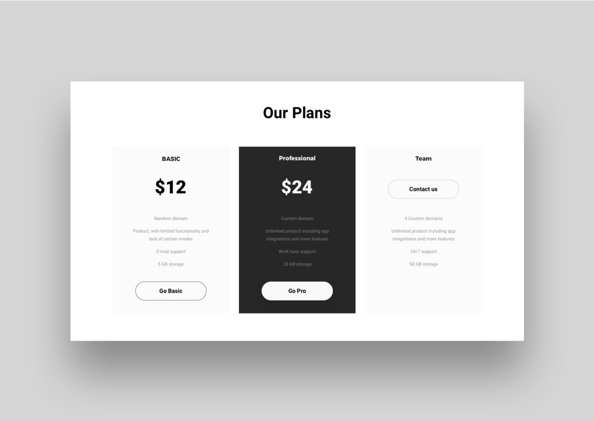 Bravo Web UI Kit