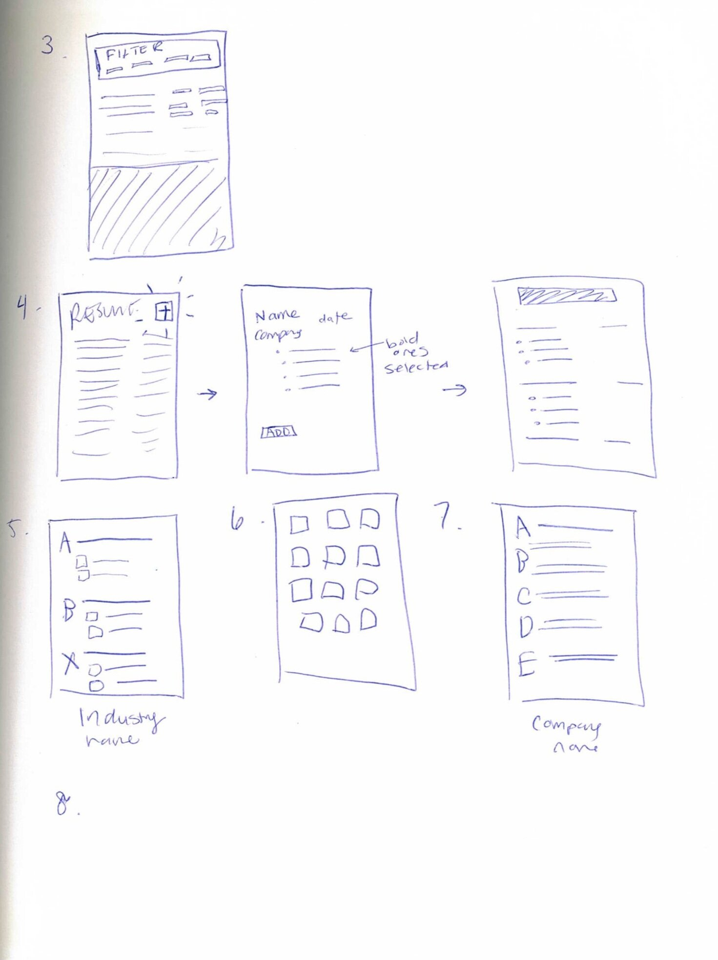 Brainstorming how the page layout for displaying company profiles would be to show company profiles