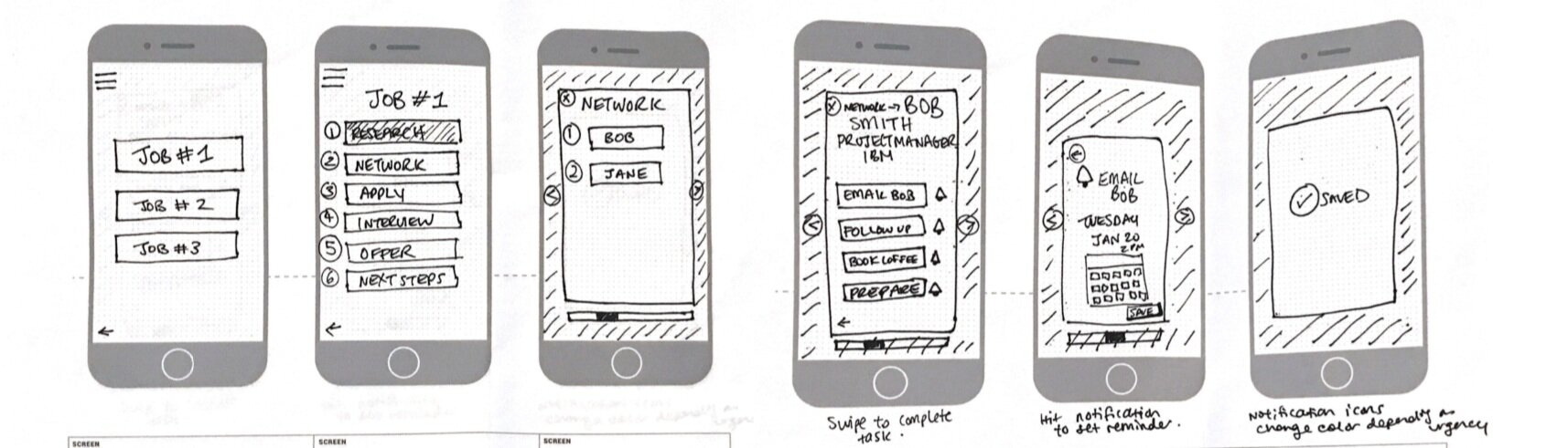 1st round of low-fi sketches showing user flow of scheduling a networking appointment