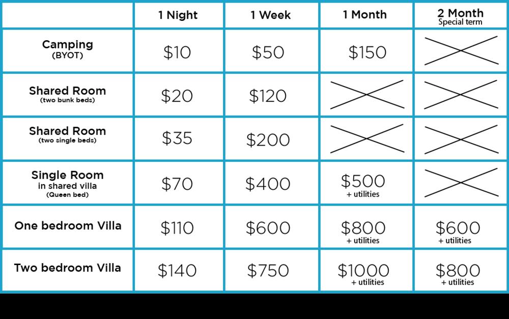 Villa Pricing.png