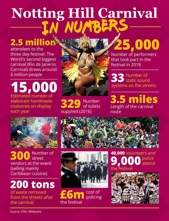 Notting-Hill-Carnival-2019-2016783.jpg