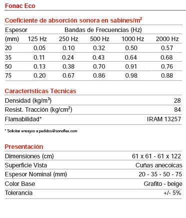 fonoabsorbente-conformado_01eco.jpg