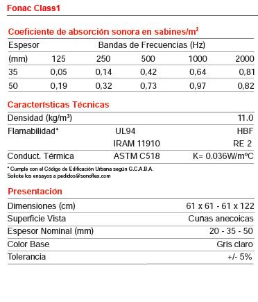 fonoabsorbente-conformado_03class1.jpg