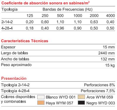 fonac-tableado-informacion-tecnica.jpg