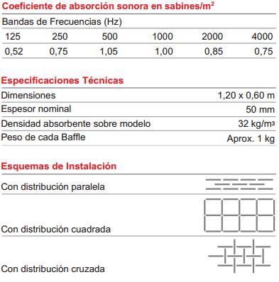 fonac-baffles-informacion-tecnica.jpg