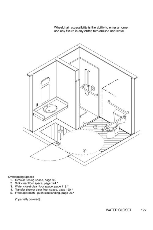 Compact Accessible Bathroom