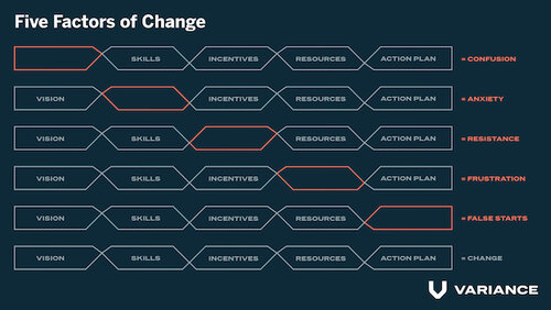 factors of change.jpeg