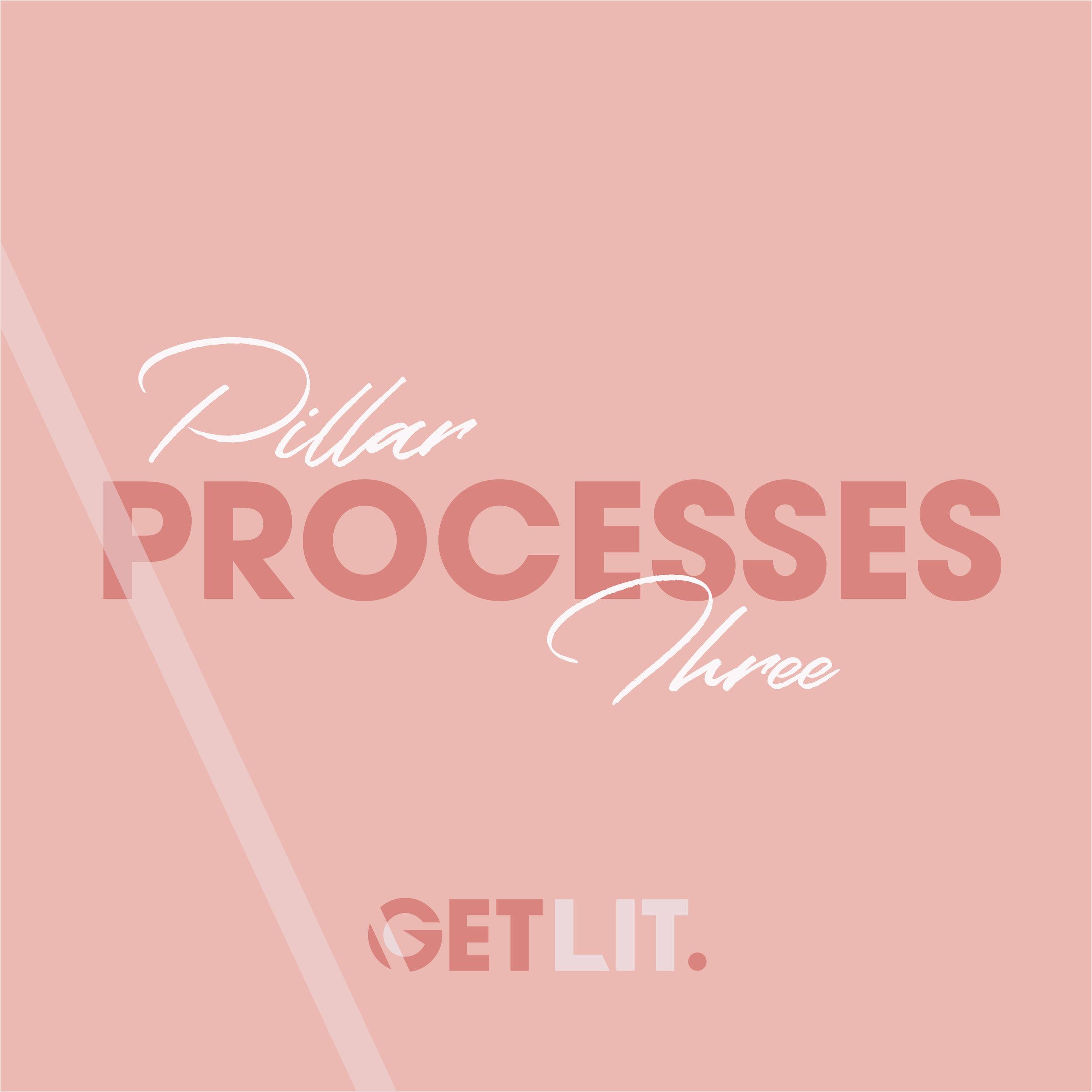 7 P TO SUCCESS PILLARS3.jpg