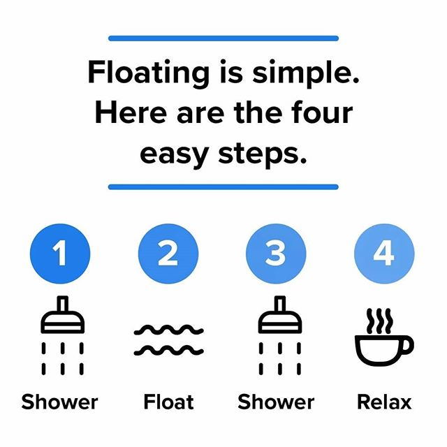 We strive to make your floating appointment as peaceful as your float. Here are the 4 easy you take steps after booking your float!⠀ .⠀ .⠀ .⠀ .⠀ #float #floattanks #Floatroc #rochester #rochesterny #roc #Rochesteryoga #Bodymind #bodymindfloatcenter #cuse #syracuse #spaday