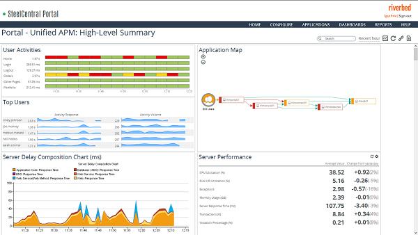 Applikation + nätverk = Portal - Vill du se hur man kan kombinera applikation och nätverks mätvärden i samma dashboard? En kombination som ger dig mer visibilitet än tidigare.