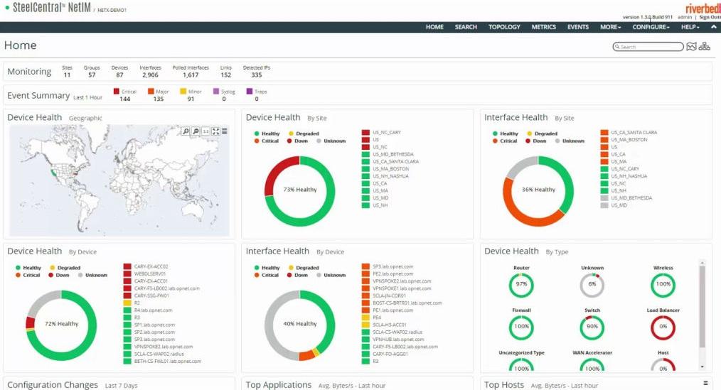 Hur mår infrastrukturen? - Realtidsöverblick över hela din IT infrastruktur