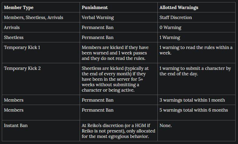 member type warnings.JPG