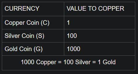 currency rating.JPG