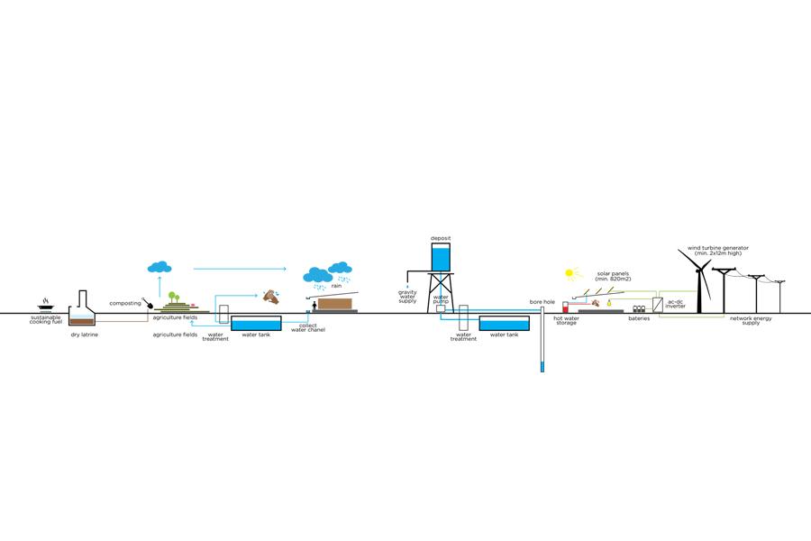 diagrama-sustentabilidade.jpg