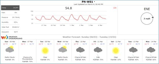 Weather-Data-foto-1.jpg
