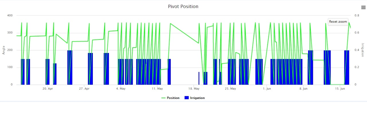Pivot-10.jpg