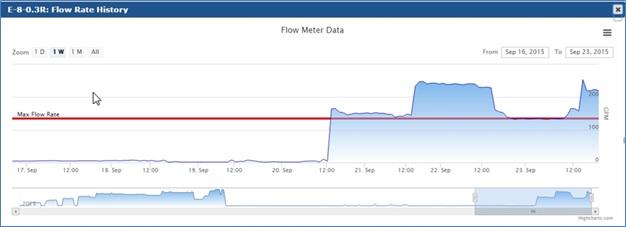 Flow-meters-2.jpg