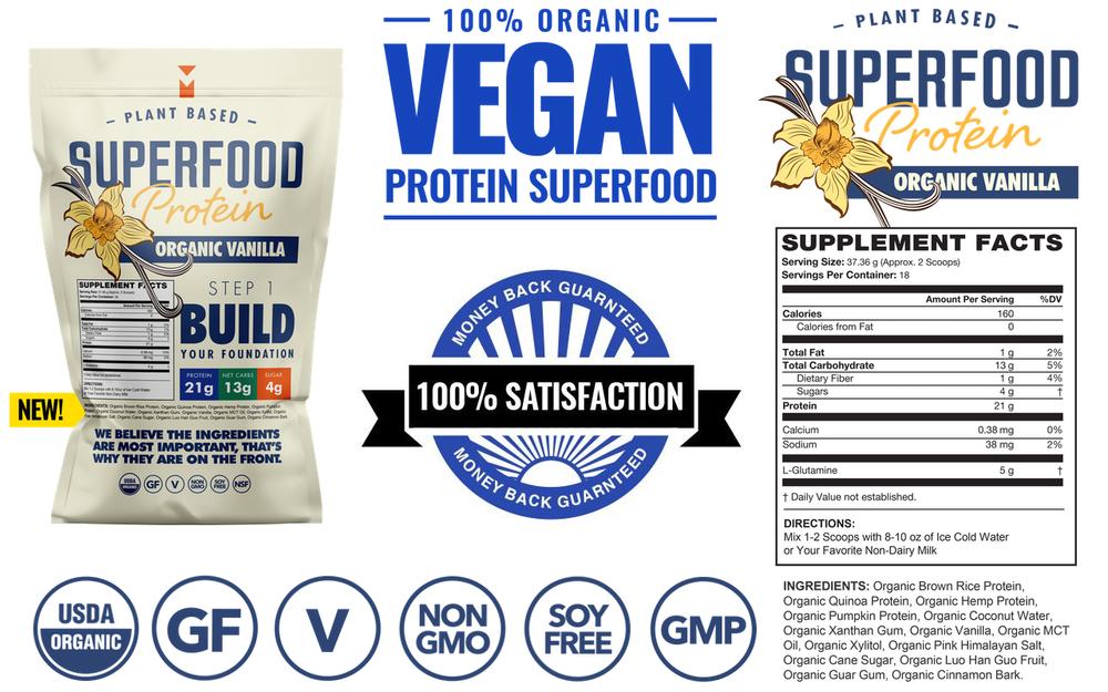 70386-superfoodplantproteingraphic.png