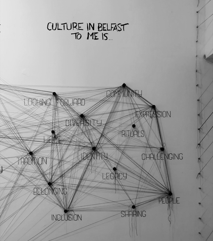 Data string wall