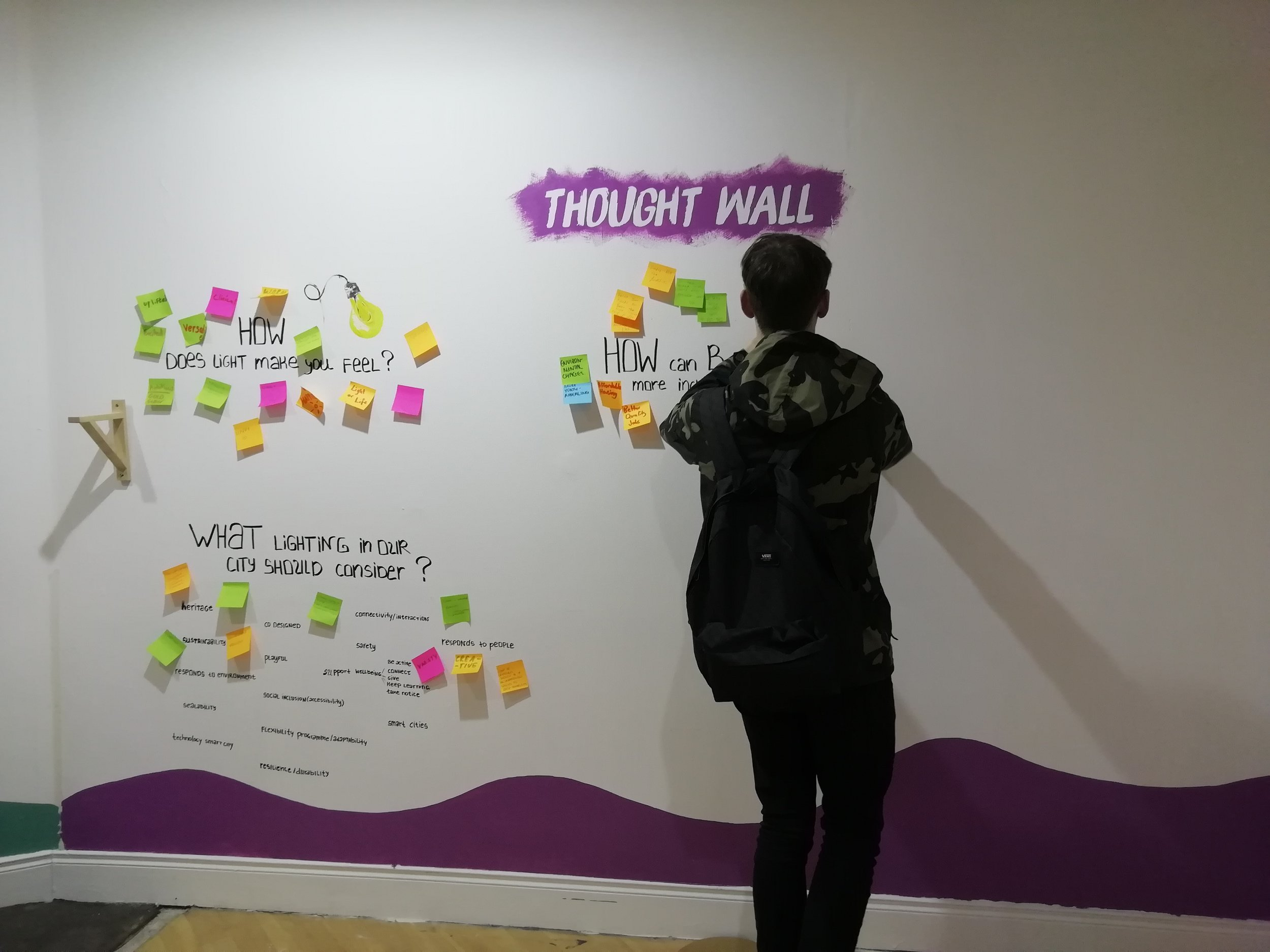 Participating on the thought wall