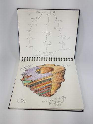 Steve-Jones-sketchbook-e1506002905393-375x500.jpg