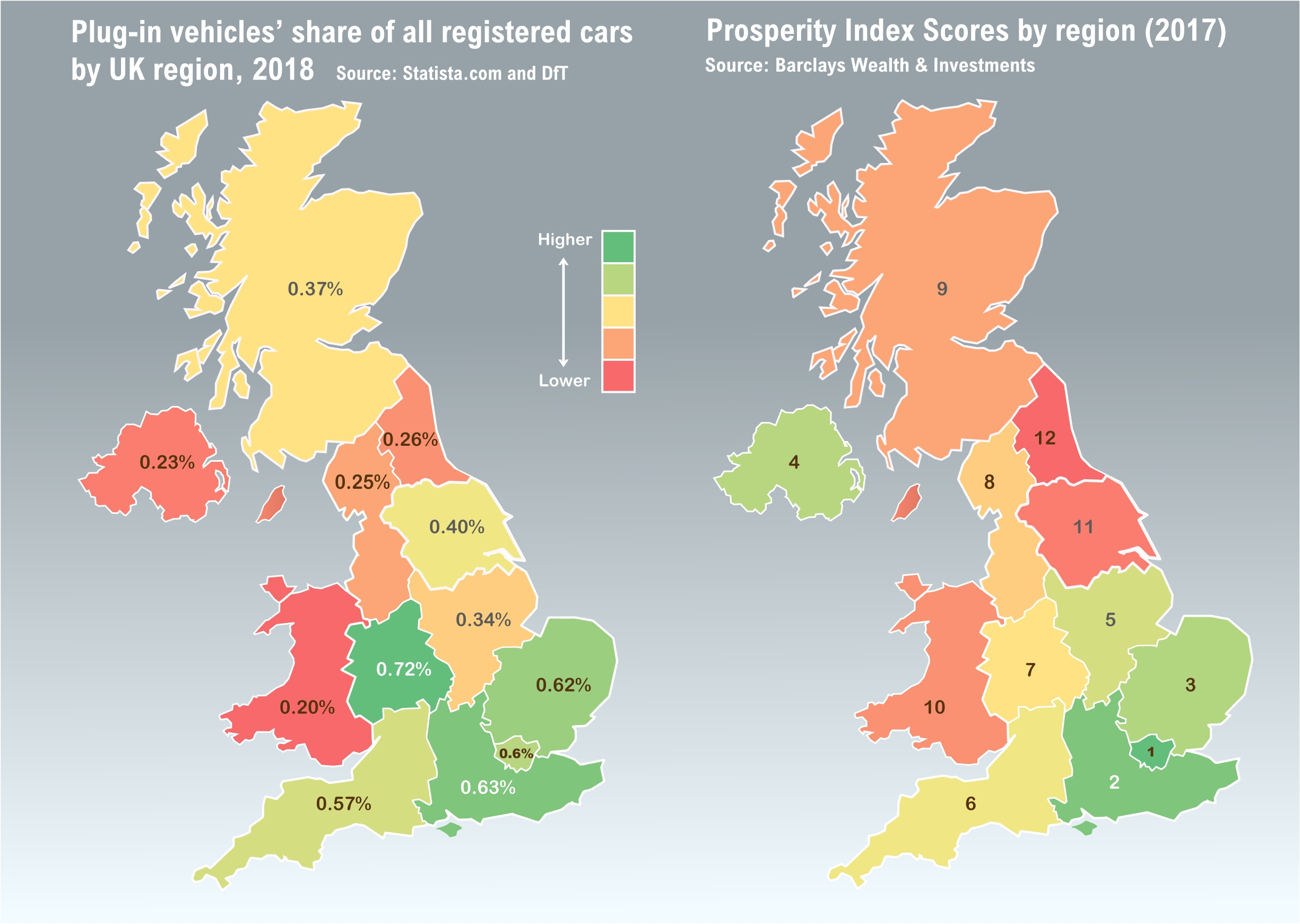 Green regions = highest prosperity/EV registrations