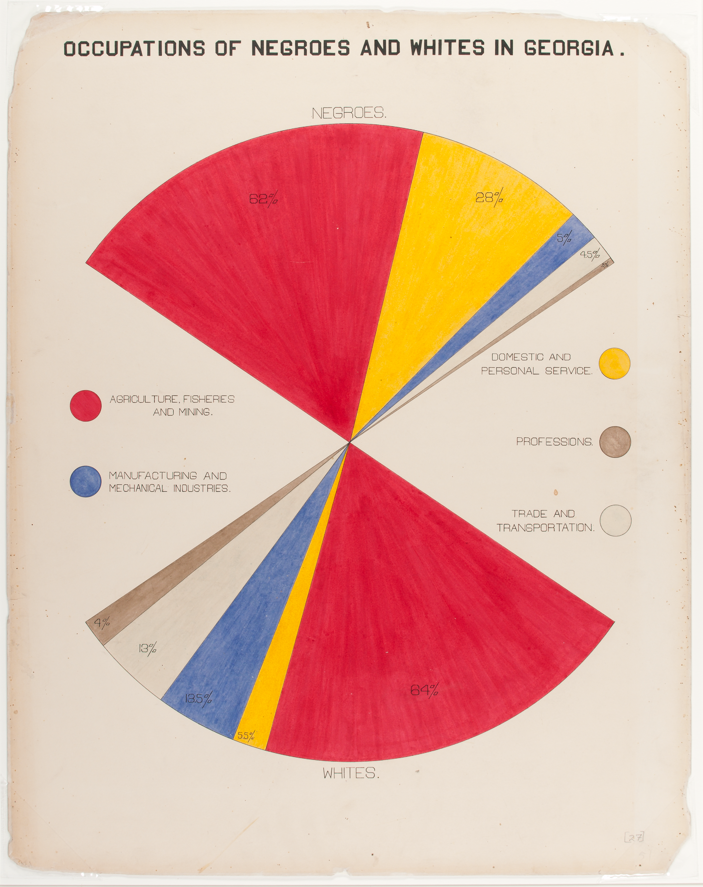 "Data Journalism and the Scientific Study of ""The Negro Problem"" - Places this body of work within Du Bois' larger sociological focus and continues the exploration of many of the charts from the exposition with a focus on education, literacy, and occupation."