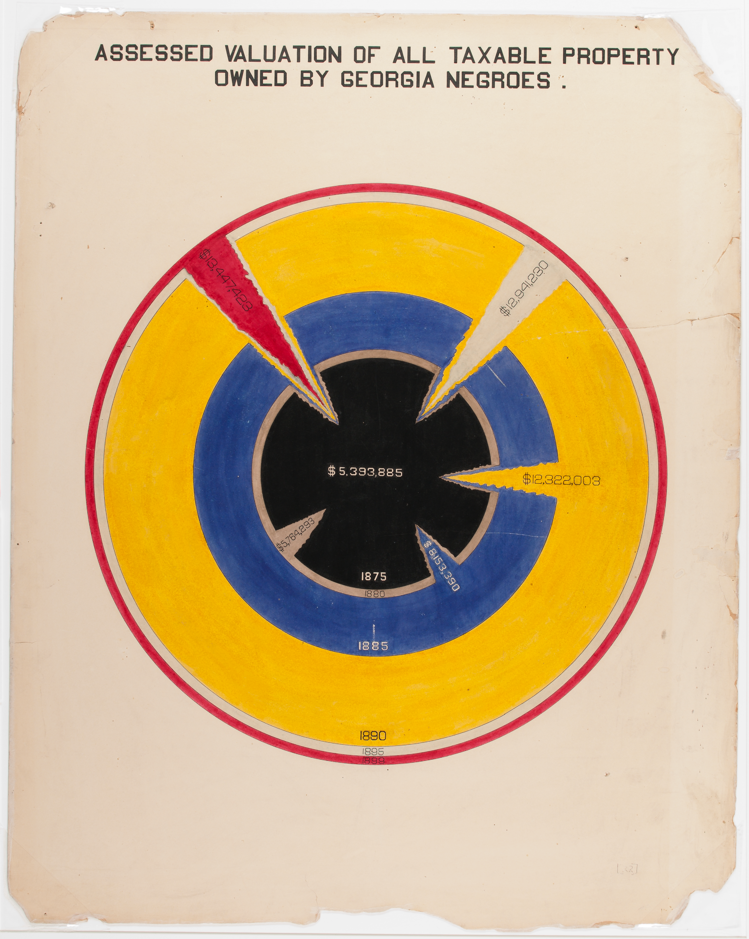 III. Exploring the Craft and Design of W.E.B. Du Bois' Data Visualizations - A detailed examination on how Du Bois drafted his charts, a consideration of this work as a precursor to modernism, and the discussion of a series of charts on land ownership and value.