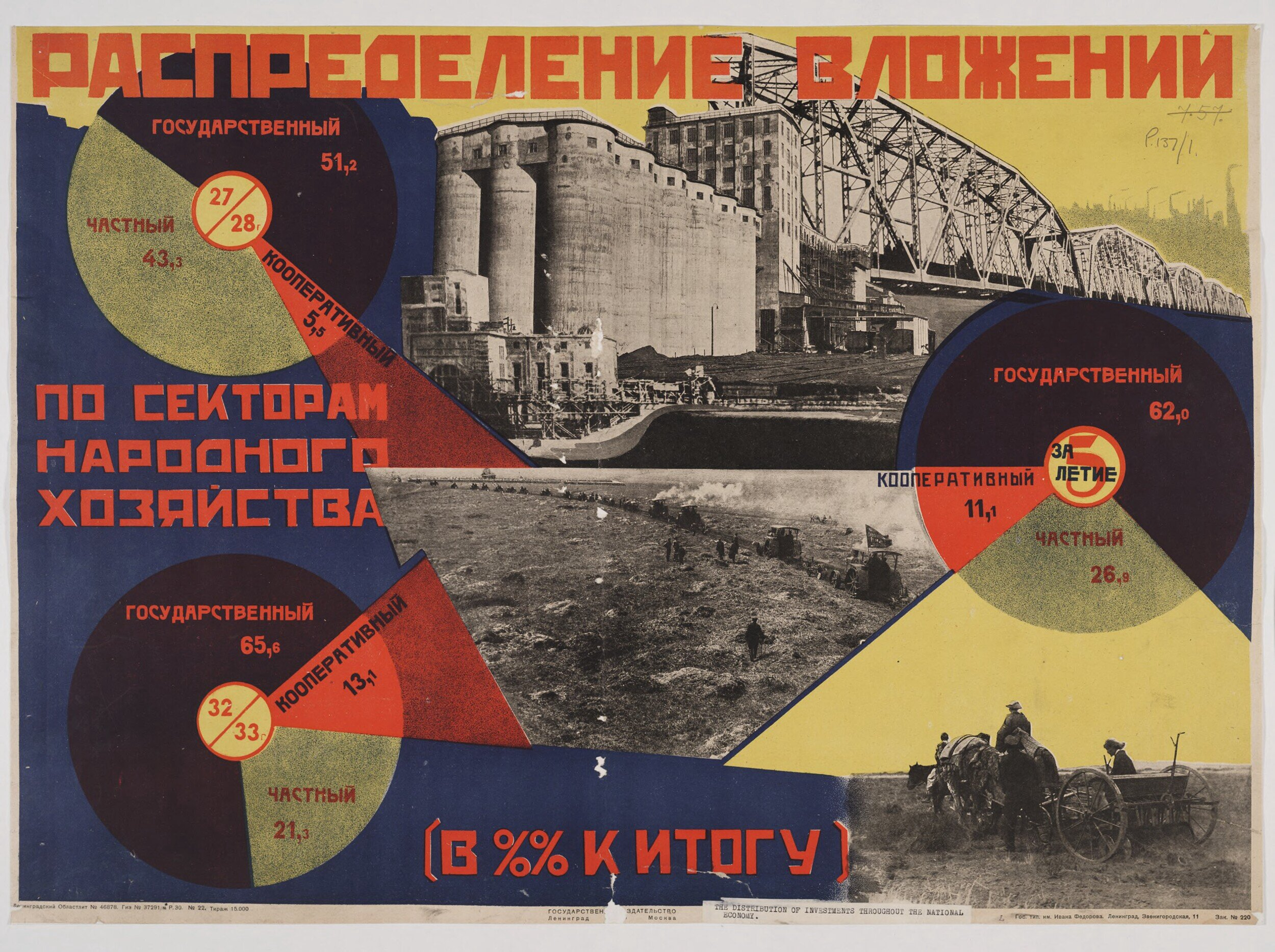 Data Visualization in the Age of Communism - How the Soviet Union used data to inspire, terrify, and persuade the proletariat