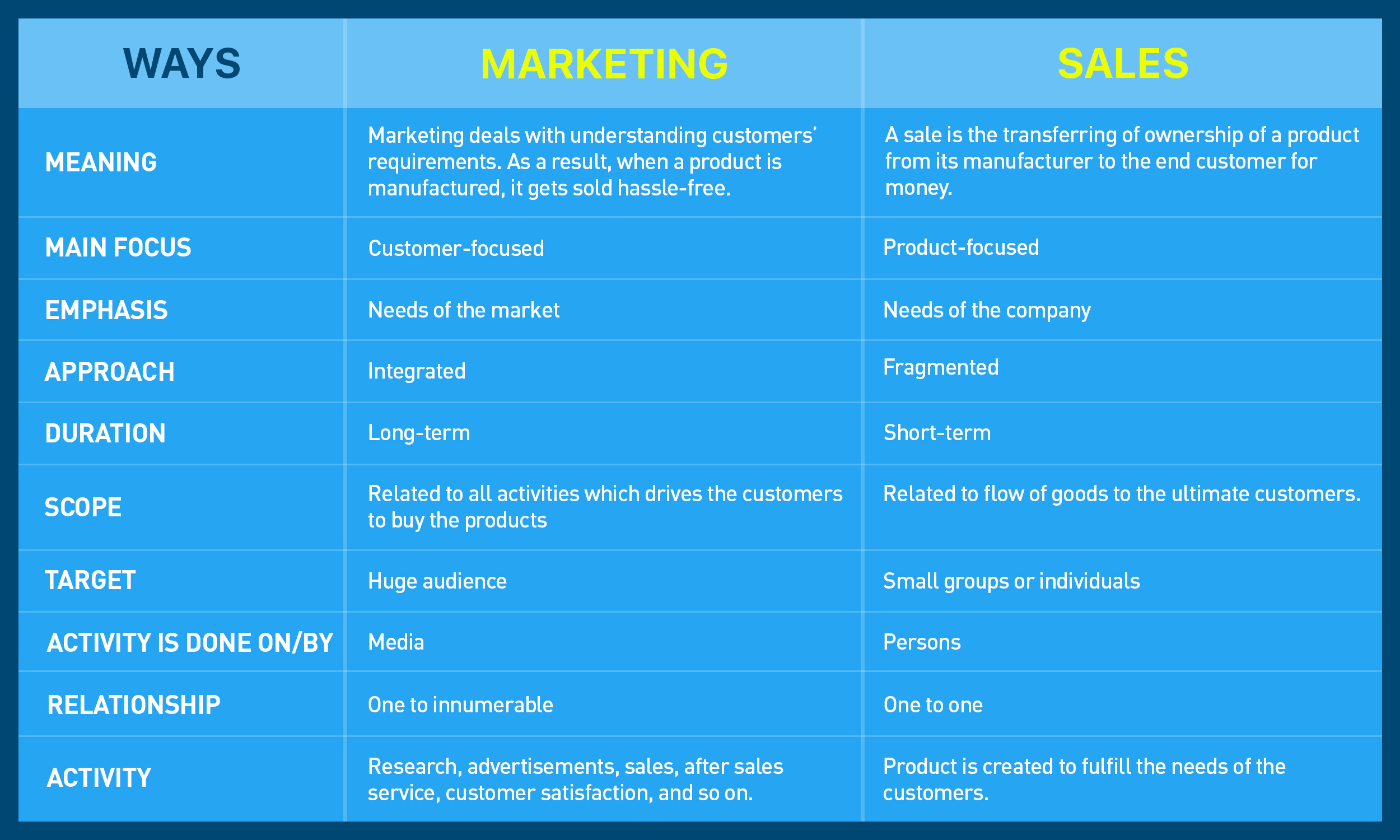Sales & Marketing.jpg