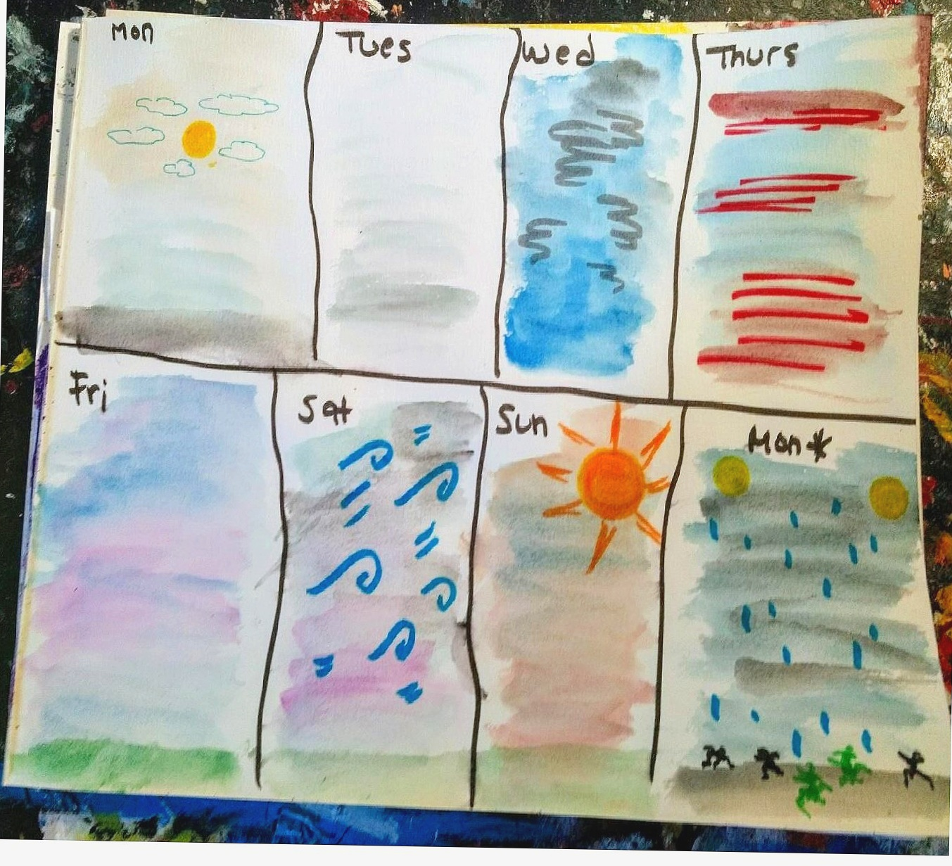 Mood Weather Pattern Image by Lacey Ford, Art Therapist & Co-Founder of Full Circle- Art Therapy Centre